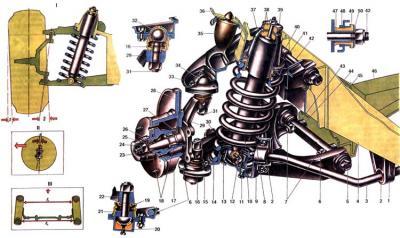 Двигатель хундай старекс