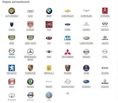Марки Машин Список С Фото Машин 470155e15fbd6